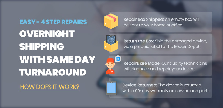 Easy - 4 Step Repairs: Overnight Shipping with Same Day Turnaround - How Does It Work?